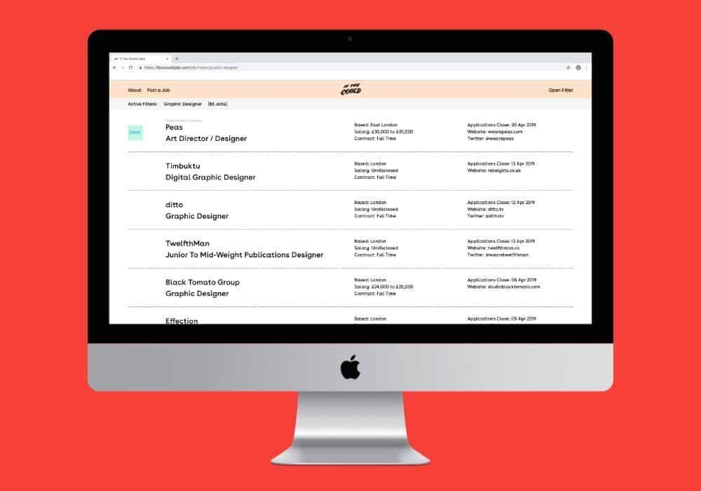 15 Top UK Job Boards To Promote Your Ads On in 2020
